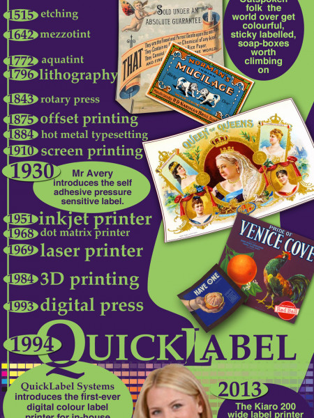 The History of Printing Labels Infographic