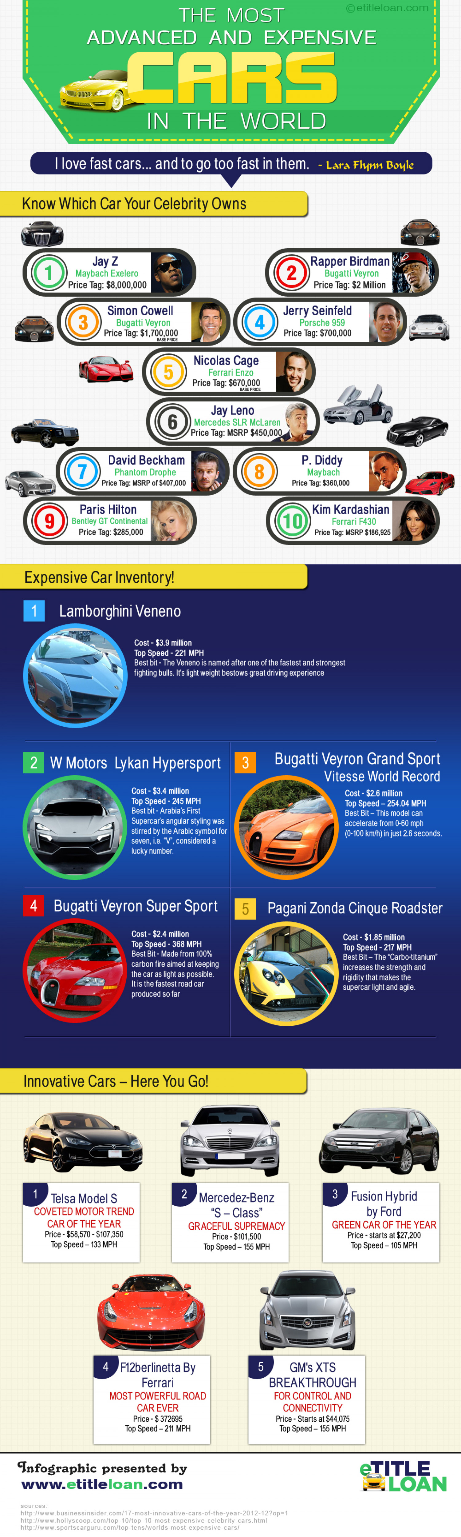 An Infographics on Most Advanced and Expensive Cars in the World Infographic