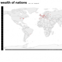 An inquiry into the diffusion of The Wealth of Nations Infographic