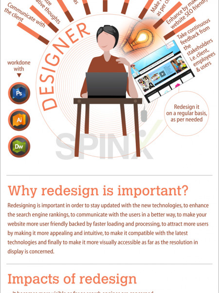 An Insight into the Redesigning process Infographic