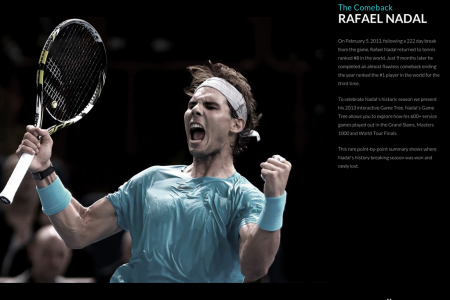 An interactive Game Tree of Nadal's extraordinary 2013 season. Infographic