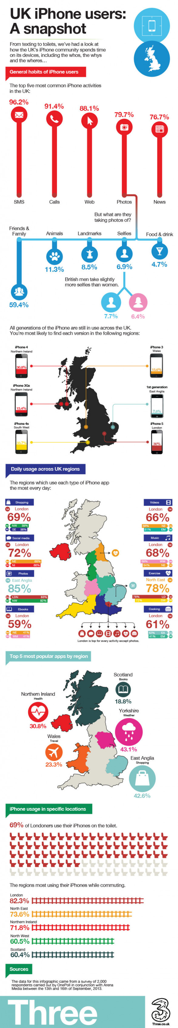 An interesting snapshot of iPhone usage in the UK