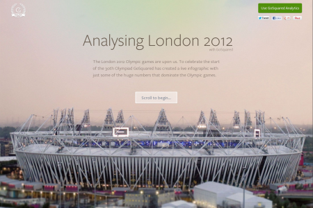 Analysing London 2012 Infographic