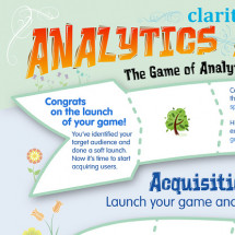 Analytics Adventure Infographic