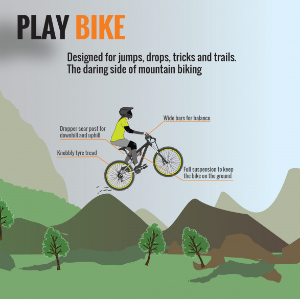 Anatomy of a Bicycle (Part VI) - Play Bikes