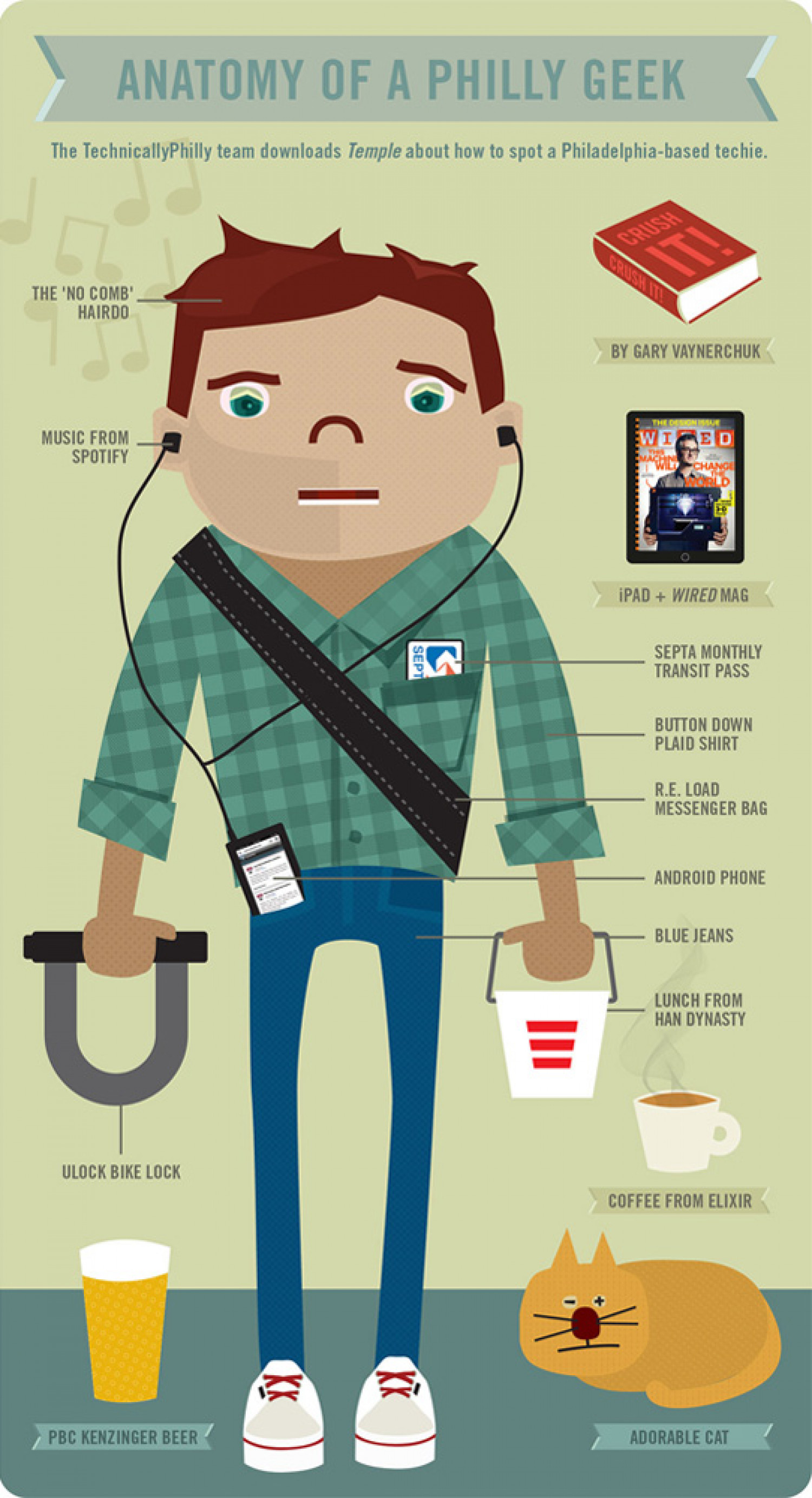 Anatomy of a Philly Geek Infographic