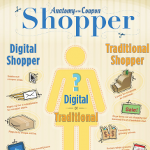 Anatomy of a Shopper: Traditional vs. Digital Infographic