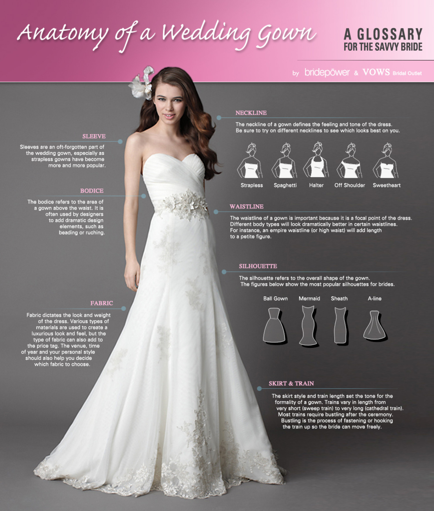 Anatomy of a Wedding Gown