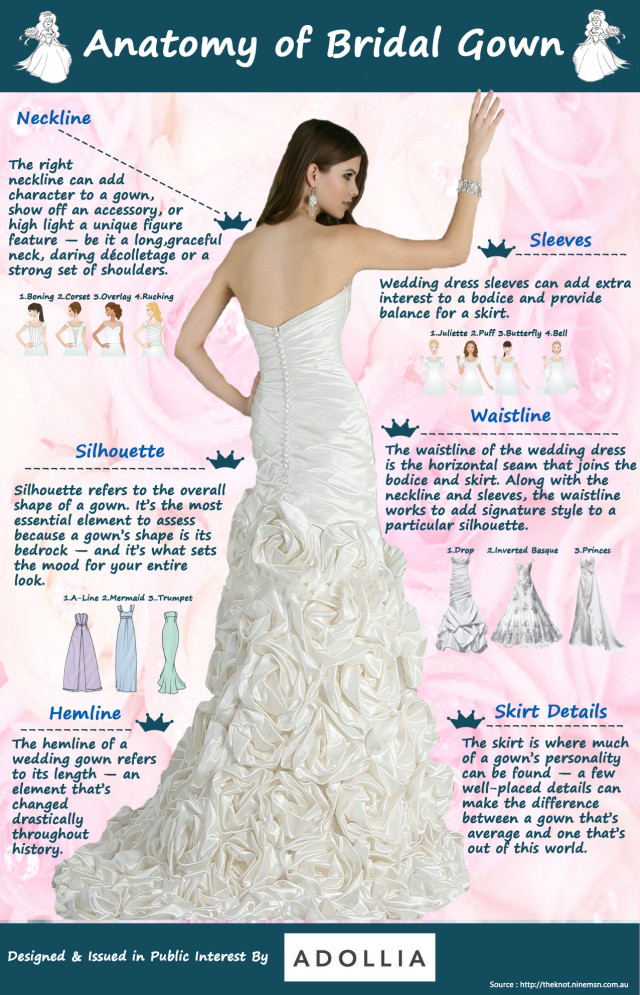 Anatomy of Bridal Gown