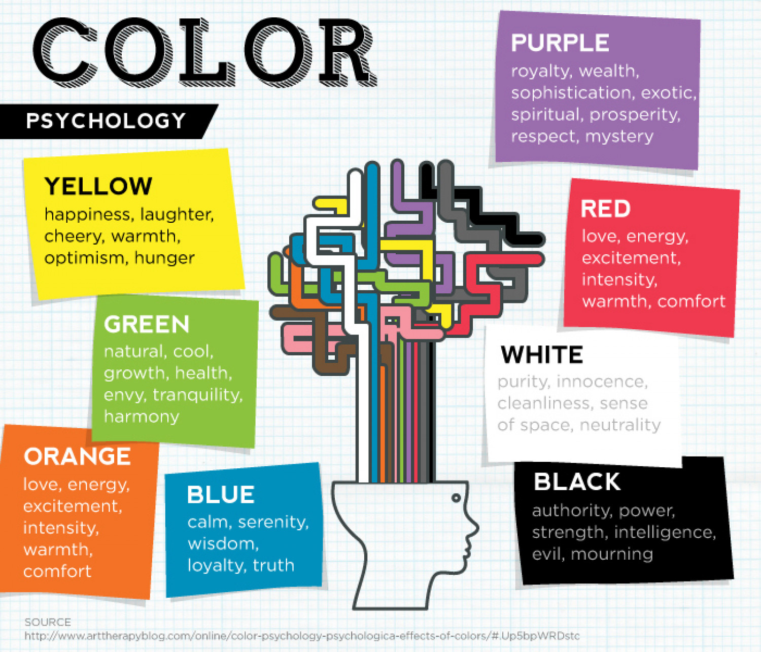 anatomy of the perfect office color psychology
