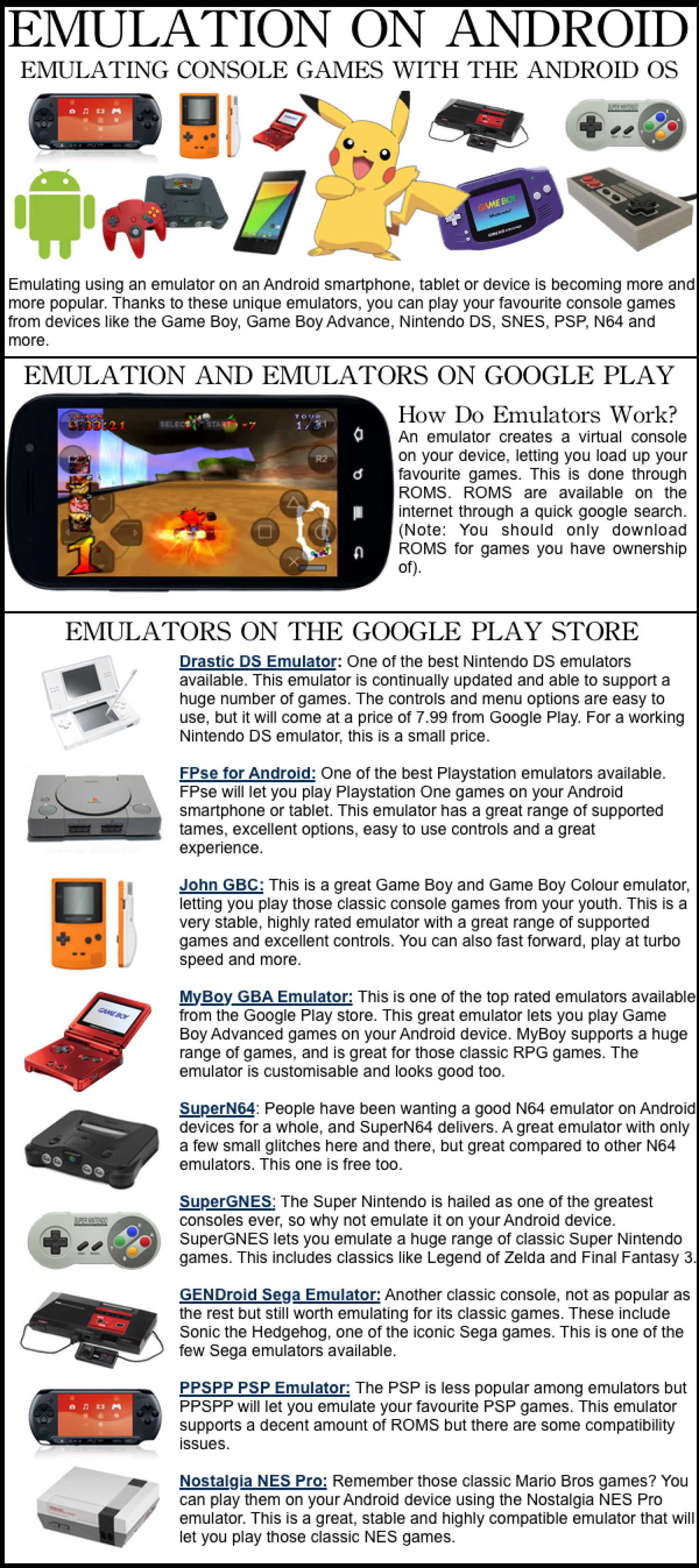 Android Emulation: Emulating Console Games on Android Infographic