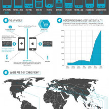 Androids Are Taking Over  Infographic