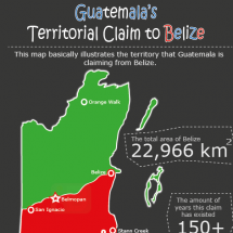 The Territorial claim of Guatemala over Belize Infographic