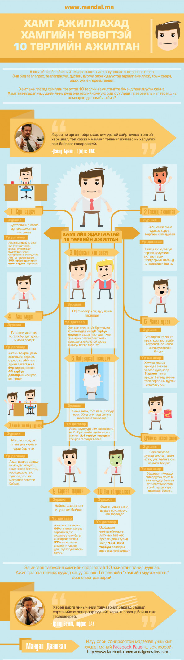 Annoying co-workers habits Infographic