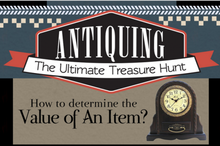 Antiquing - the Ultimate Treasure Hunt  Infographic