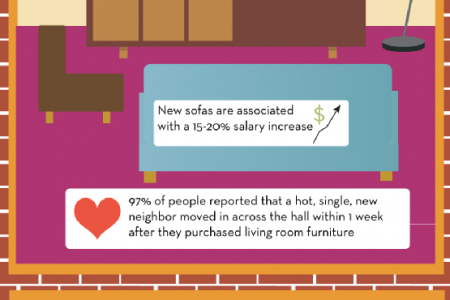 Apartment Improvements with Functional Furniture Infographic