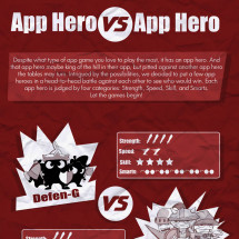 App Hero vs. App Hero Infographic