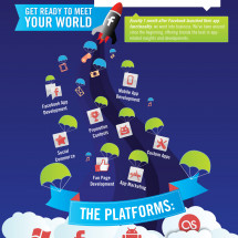 App world Infographic