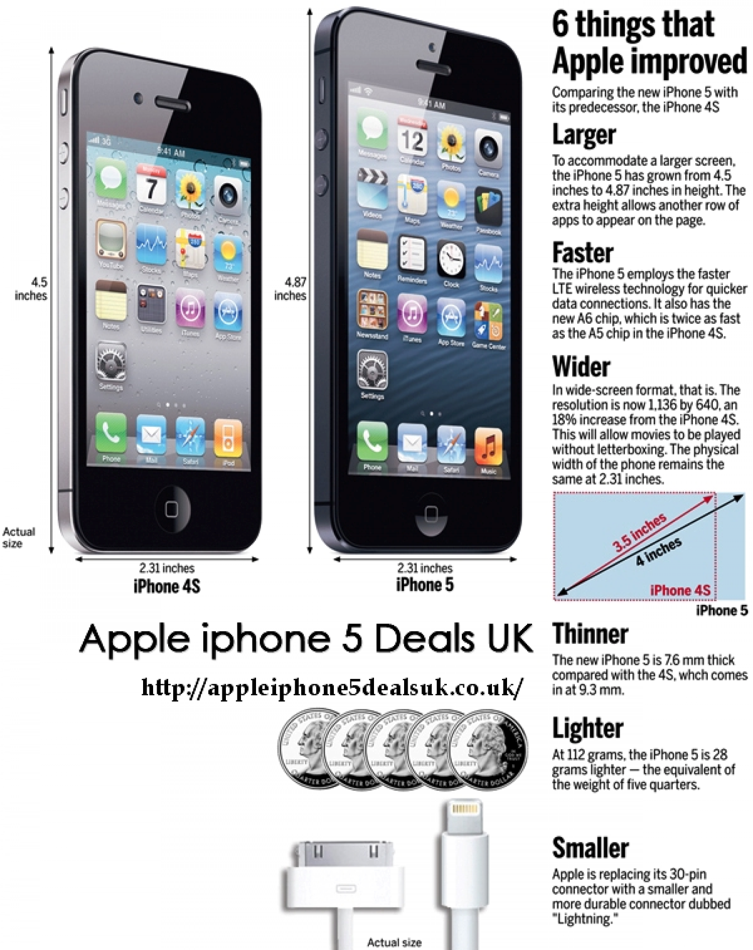 Apple iPhone 5 Deals-http://appleiphone5dealsuk.co.uk/ Infographic