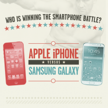 Apple iPhone vs. Samsung Galaxy: Who's winning the smartphone battle? Infographic
