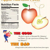 Apple Nutrition Facts Infographic