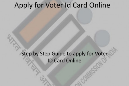 Apply for Voter ID Card Online Infographic