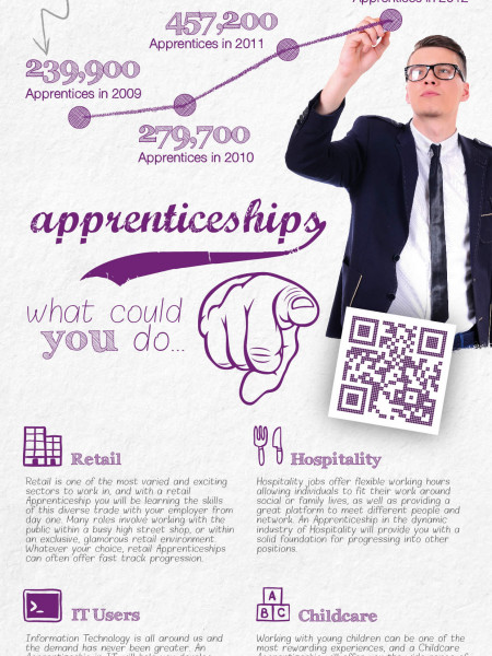 Apprenticeships rock - the facts and figures about Apprenticeships Infographic