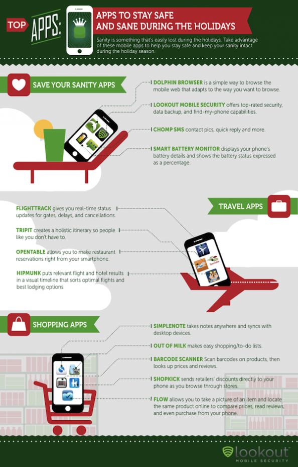 Apps ToStay Sane And Safe During the Holidays  Infographic