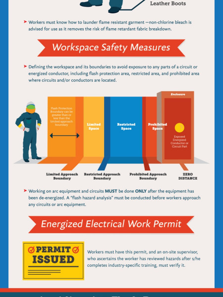 Arc Flash Infographic