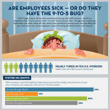 Are Employees Sick or Do They Have the 9-to-5 Bug? Infographic