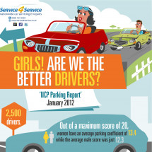 Are Girls Better Drivers? Infographic