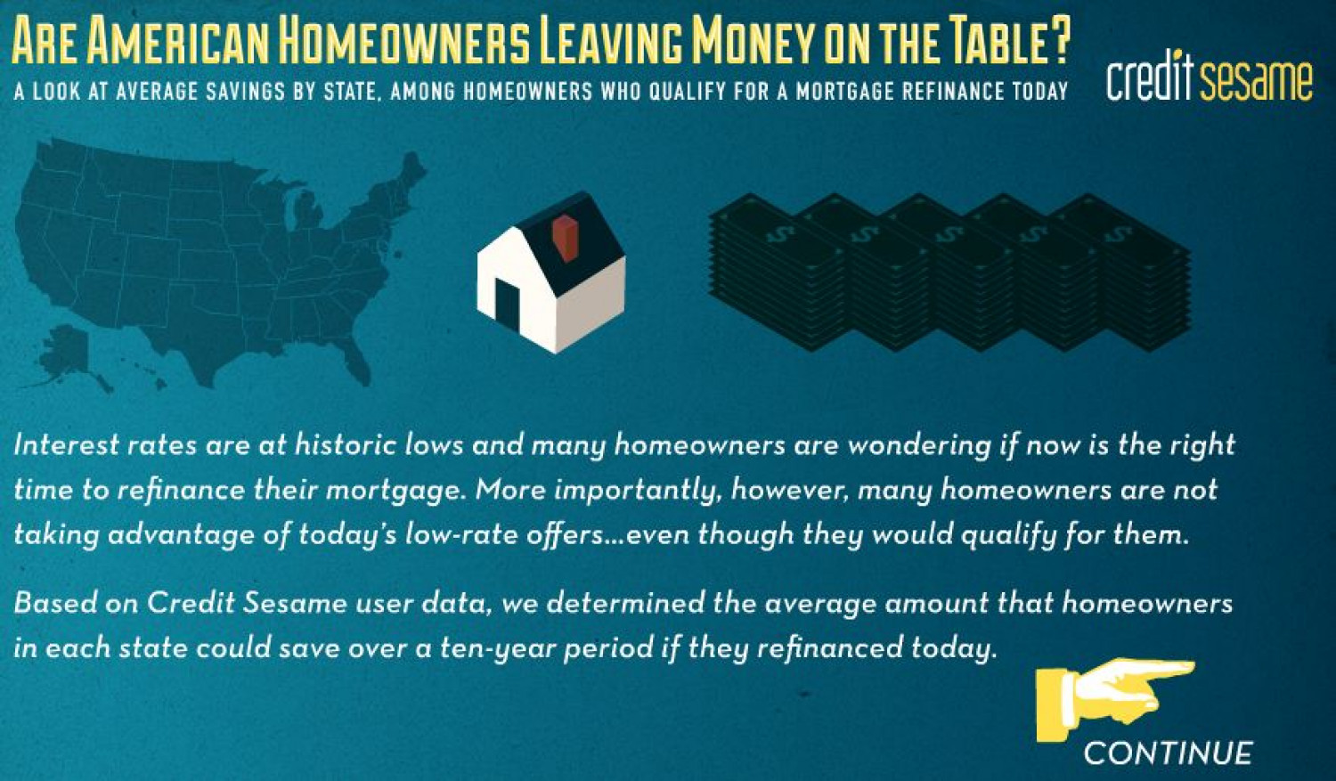 Are Home Owners Leaving Money On The Table? Infographic