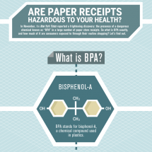 Are Paper Receipts Hazardous to Your health? Infographic