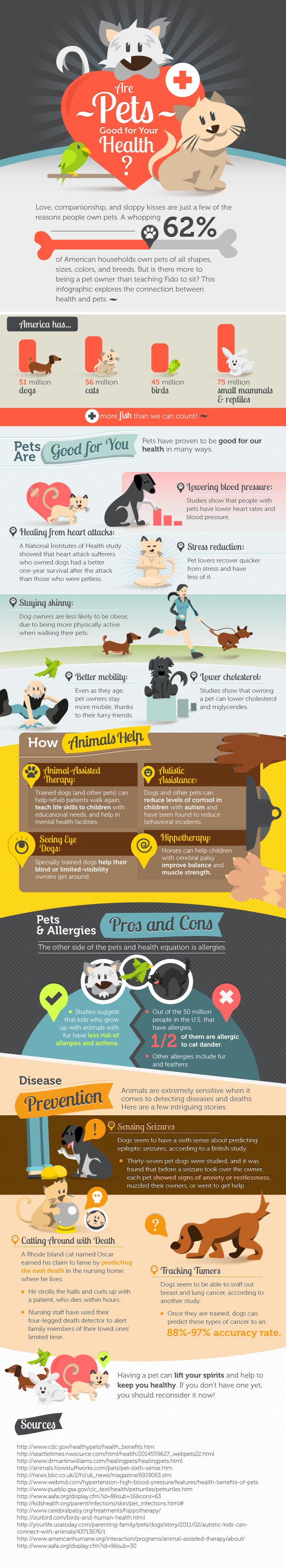 Is Pet At Home Good For Your health infographic