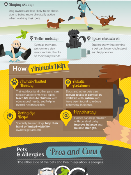 Are Pets Good For Your Health? Infographic