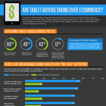 Are Tablet Buyers Taking Over Ecommerce? Infographic