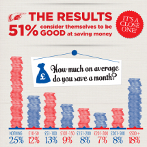 Are the Brits Good at Saving Money? Infographic