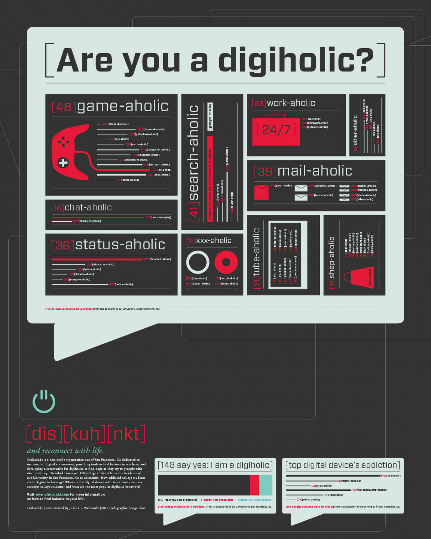 Are you a digiholic? Infographic