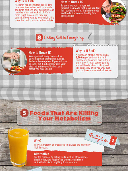 Are You Guilty of Bad Eating Habits?  Infographic