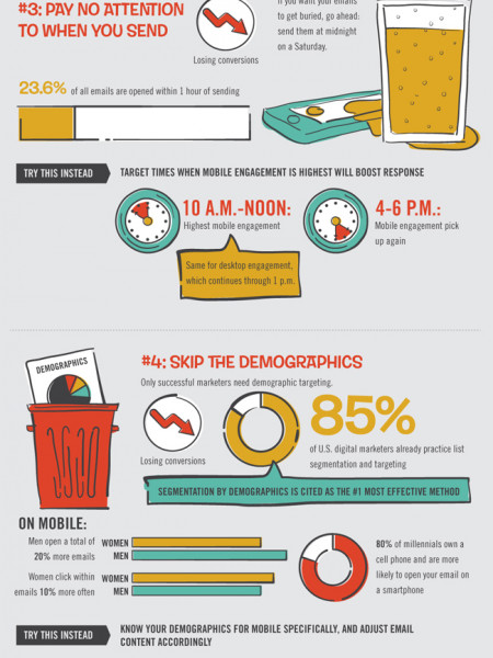 Are you Losing Out? Infographic