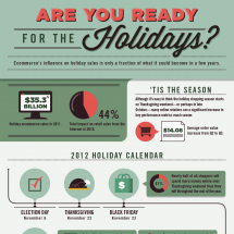Are You Ready for the Holidays?  Infographic
