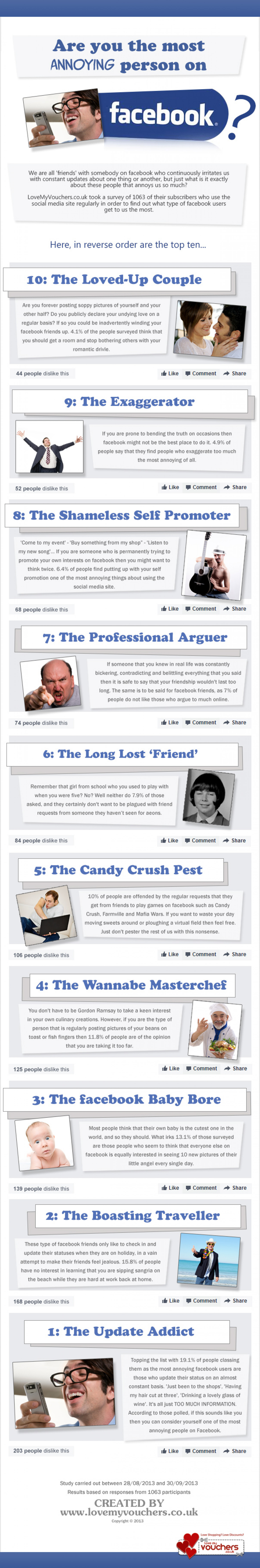 Are You The Most Annoying Person On Facebook? Infographic