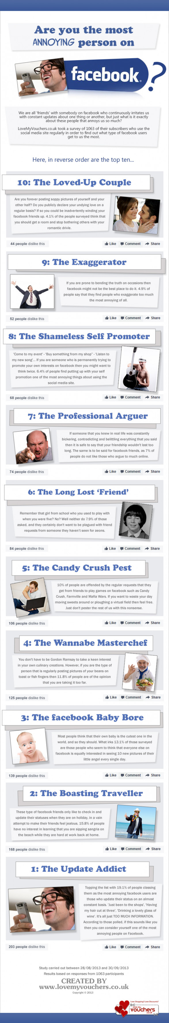 Are You The Most Annoying Person On Facebook?