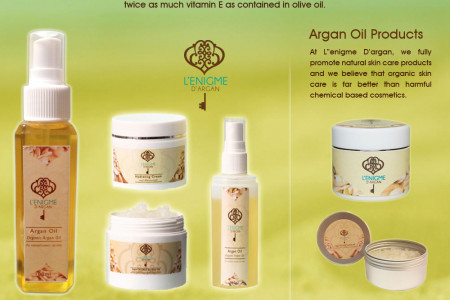 Argan oil benefits Infographic