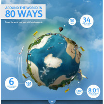 Around the World in 80 Ways Infographic