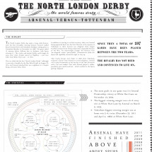 Arsenal V. Tottenham: The North London Rivalry Illustrated V2.0 Infographic