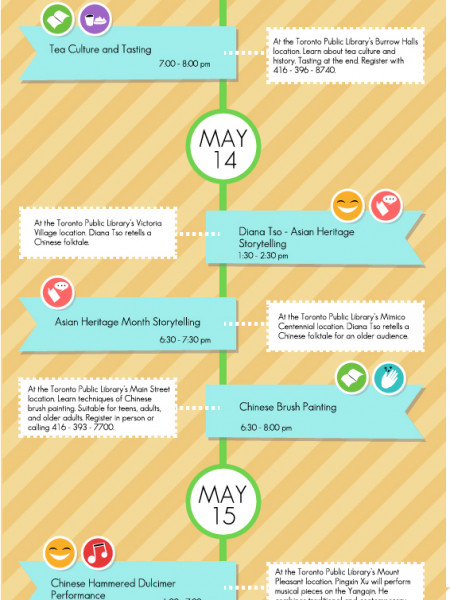 Asian Heritage Month Infographic