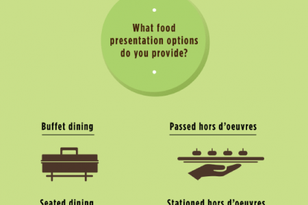 Ask Before You Eat: Catering Questions Infographic