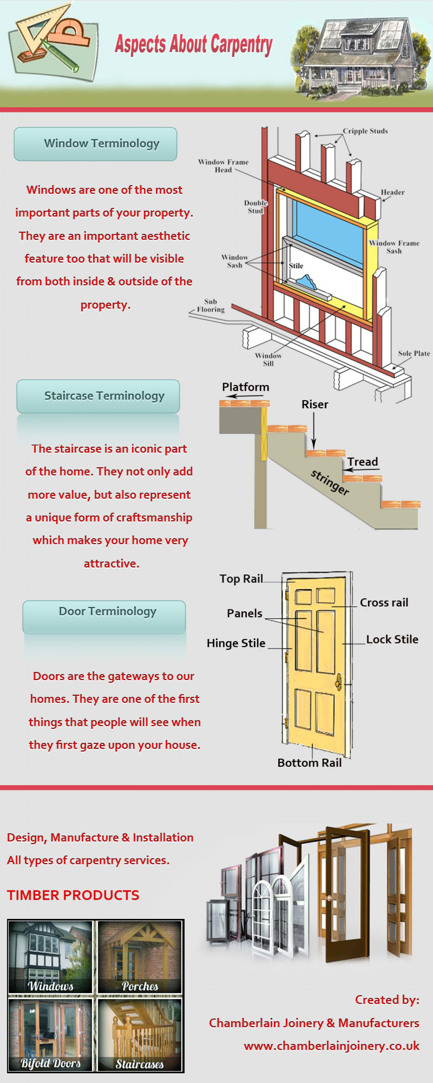 Aspects about Carpentry - Chamberlain joinery & Manufacturers Infographic