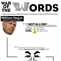 Assange Asylum: War of the words Infographic